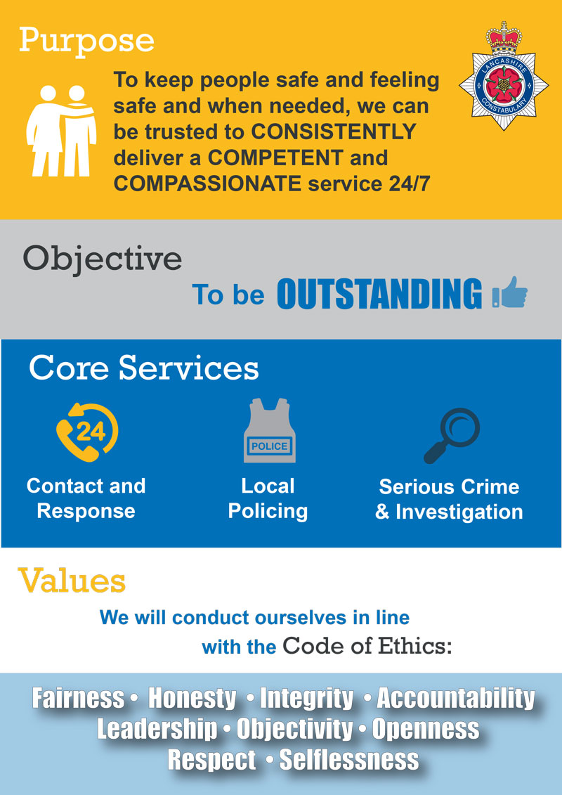 The Purpose and Objectives of Lancashire Police